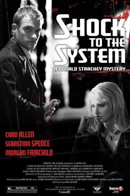 Удар по системе